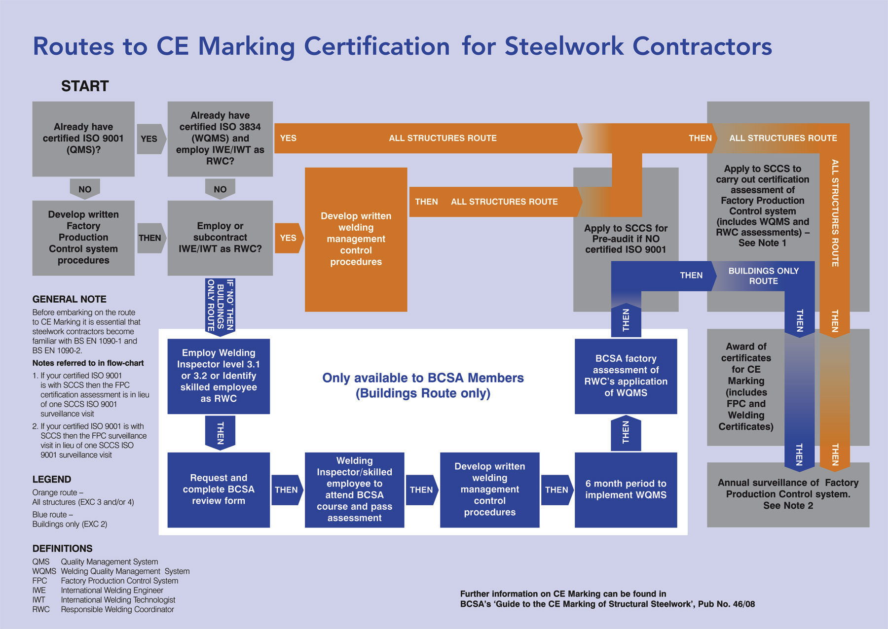 This way to ce marking newsteelconstruction the bcsa outlines the measures which must be undertaken to fulfill the requirements of bs en 1090 1 that allows companies to ce mark its structural 1betcityfo Choice Image