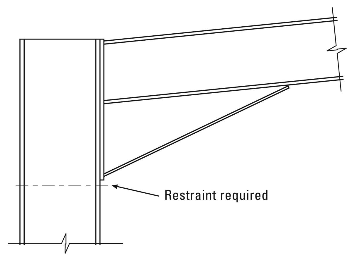 Designing portal frames | newsteelconstruction.com