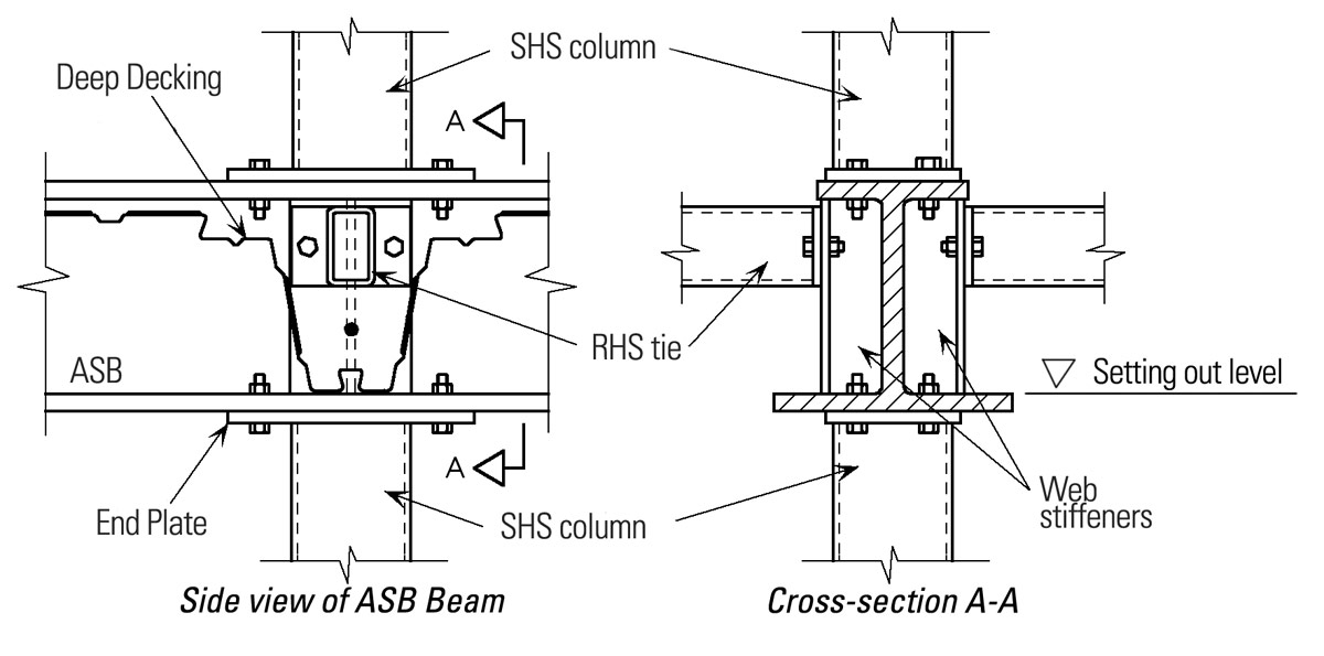 The Gallery For Gt Steel Beam Connections