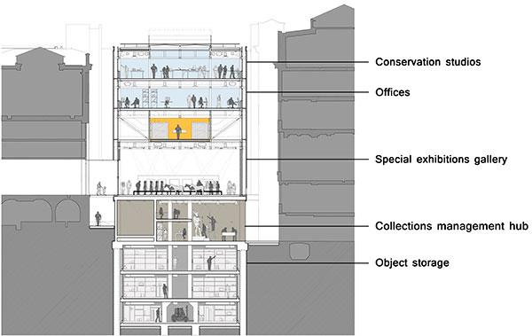 British Museum extension