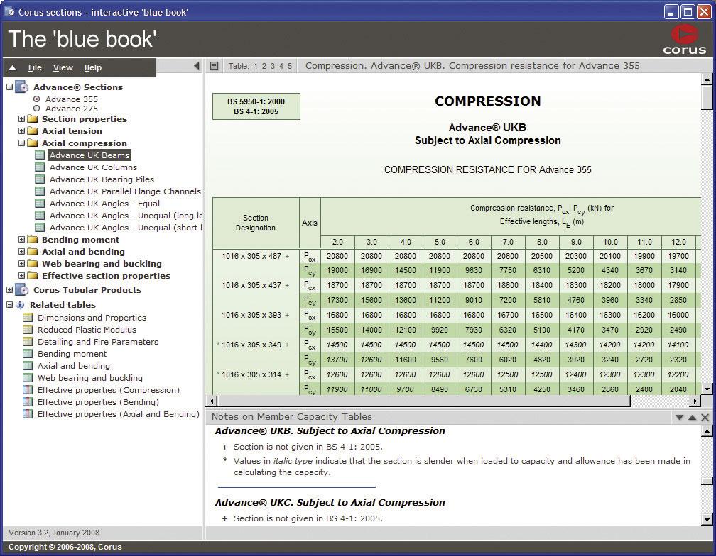 Interactive Blue Book reaches 5,000 milestone