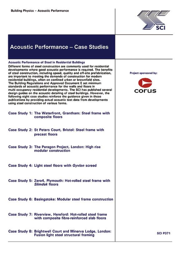 Acoustic performance – Case Studies