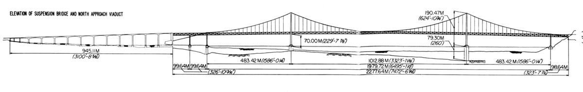 Bridge over the River Tagus