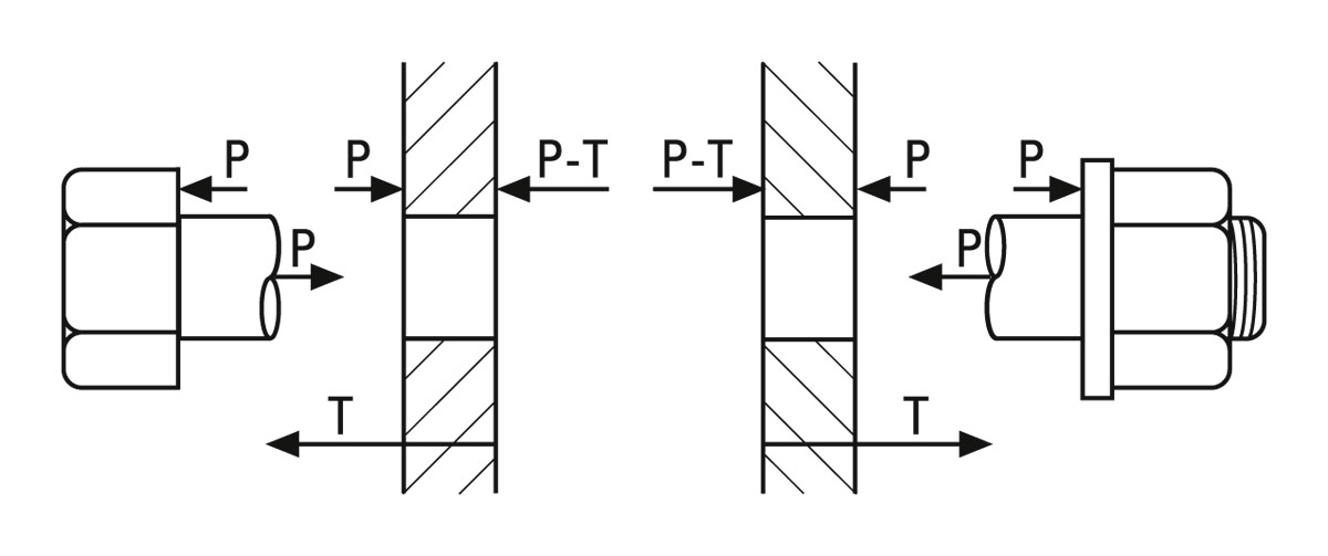 AD 286: Preloaded Bolts: The Net Effect of Applied Tension