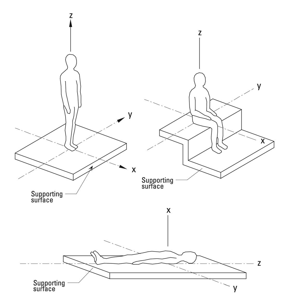 The real vibration performance of modern steel-framed floors