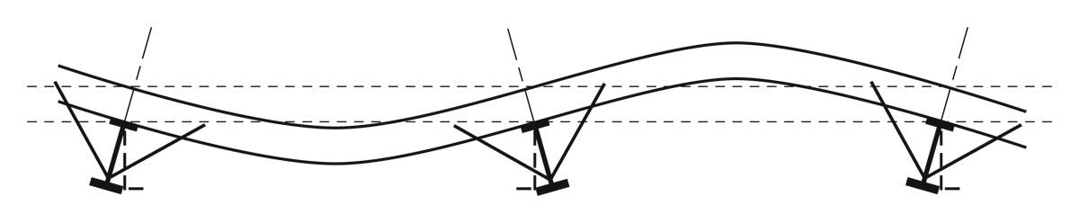 Designing portal frames
