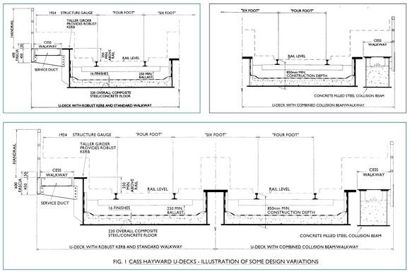 Short Span Railway Underbridges: Developments ...