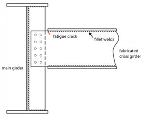 Fig. 1. Schematic arrangement of failed detail