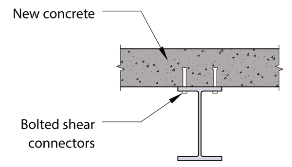 Figure 4: Bolts used as shear connectors