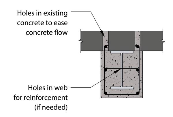 Figure 5: Example of a beam encased in concrete