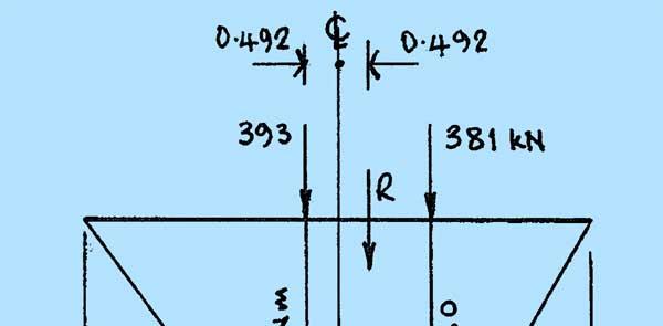 Illustration of fatigue design of a crane runway beam