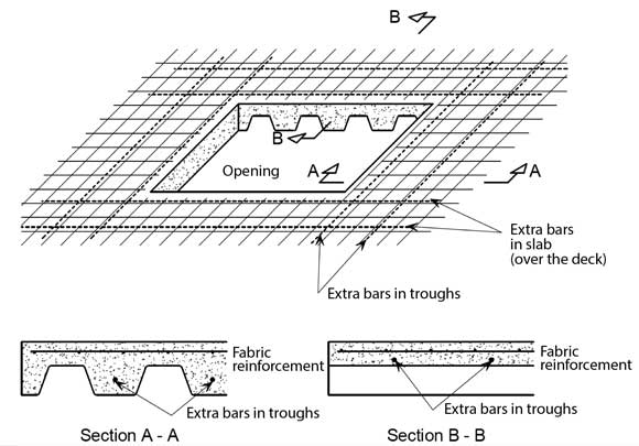 AD 447: Openings in composite slabs